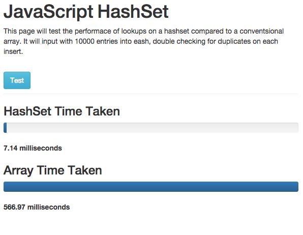 Javascript Hashset